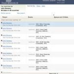 Ohio Tax Records – Digitized and Online for Free