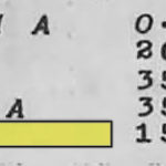 How to Decode a WWII US Army Serial Number