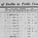 Why You Can't Find a Death Record (and Some Things That Might Help)