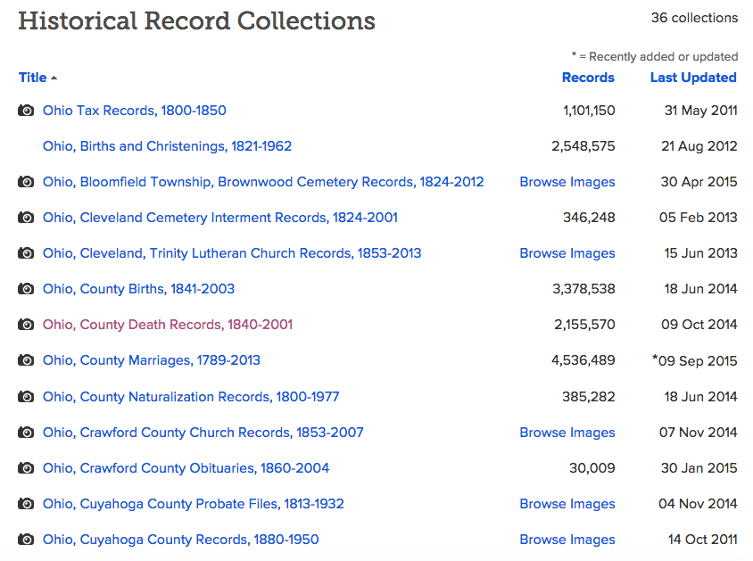 Ohio collections on FamilySearch