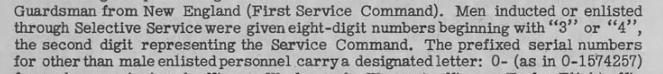 service number information