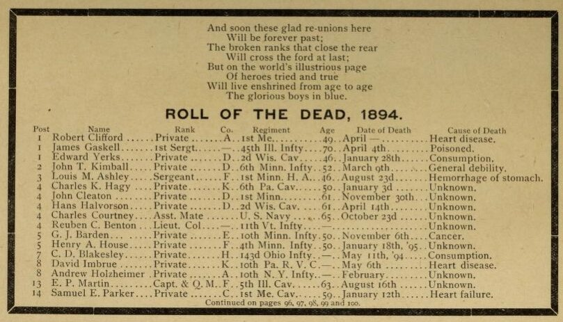 Department of Minnesota, Grand Army of the Republic, Honor Roll 1895